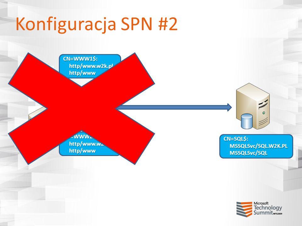 Konfiguracja SPN #2 CN=WWW1$: http/www.w2k.pl http/www CN=WWW2$: