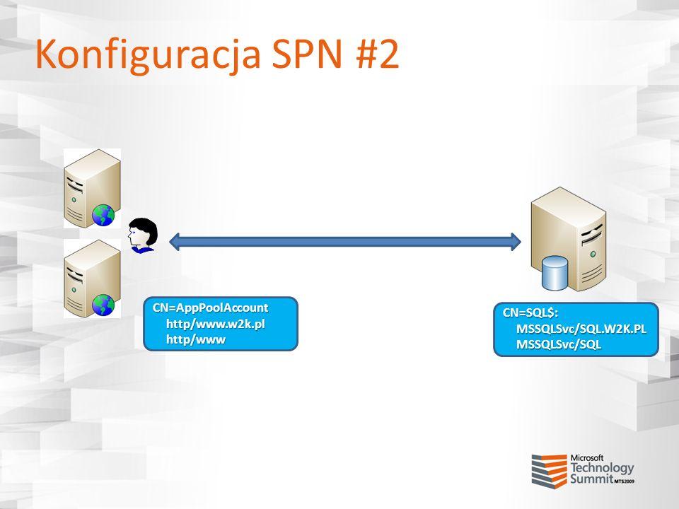 Konfiguracja SPN #2 CN=AppPoolAccount CN=SQL$: http/www.w2k.pl