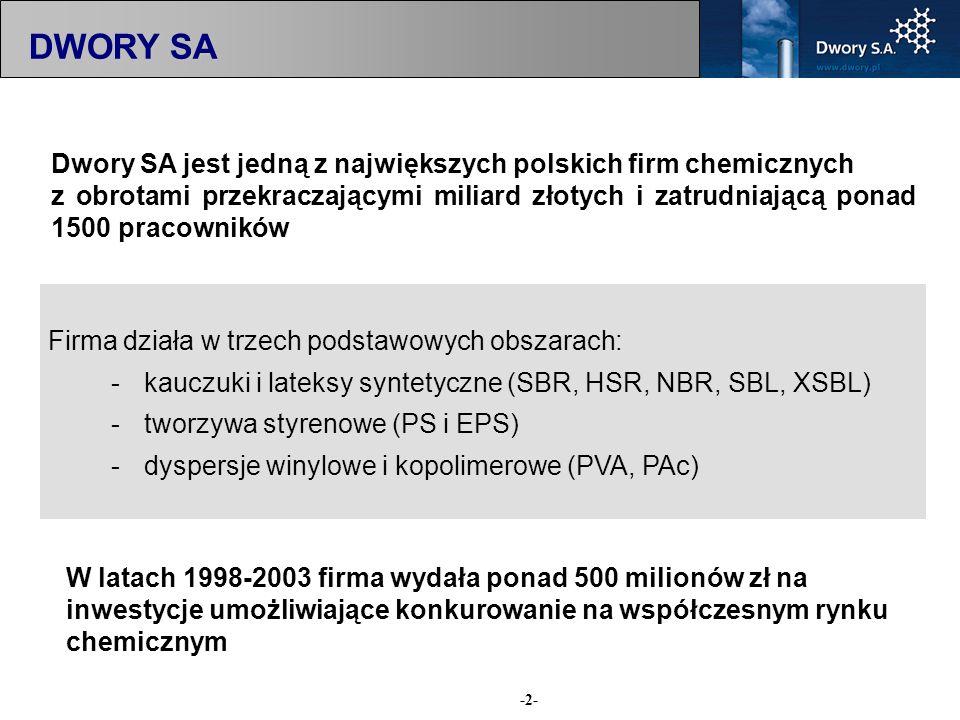 DWORY SA Dwory SA jest jedną z największych polskich firm chemicznych
