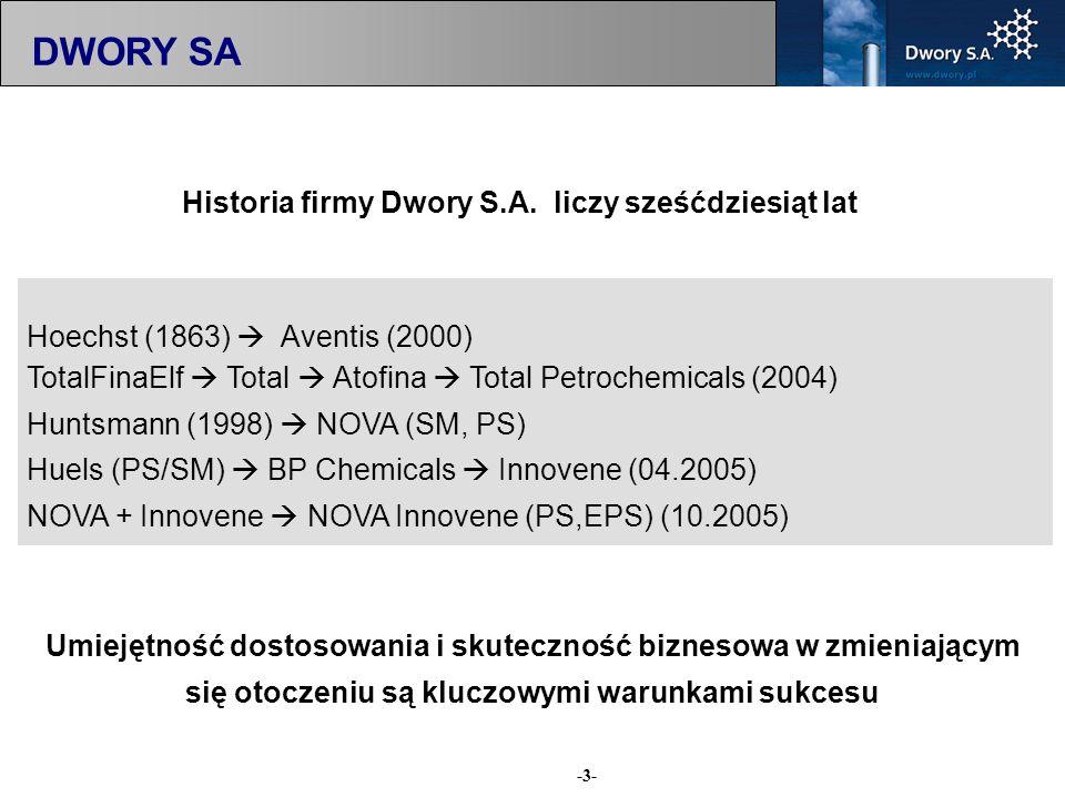 Historia firmy Dwory S.A. liczy sześćdziesiąt lat