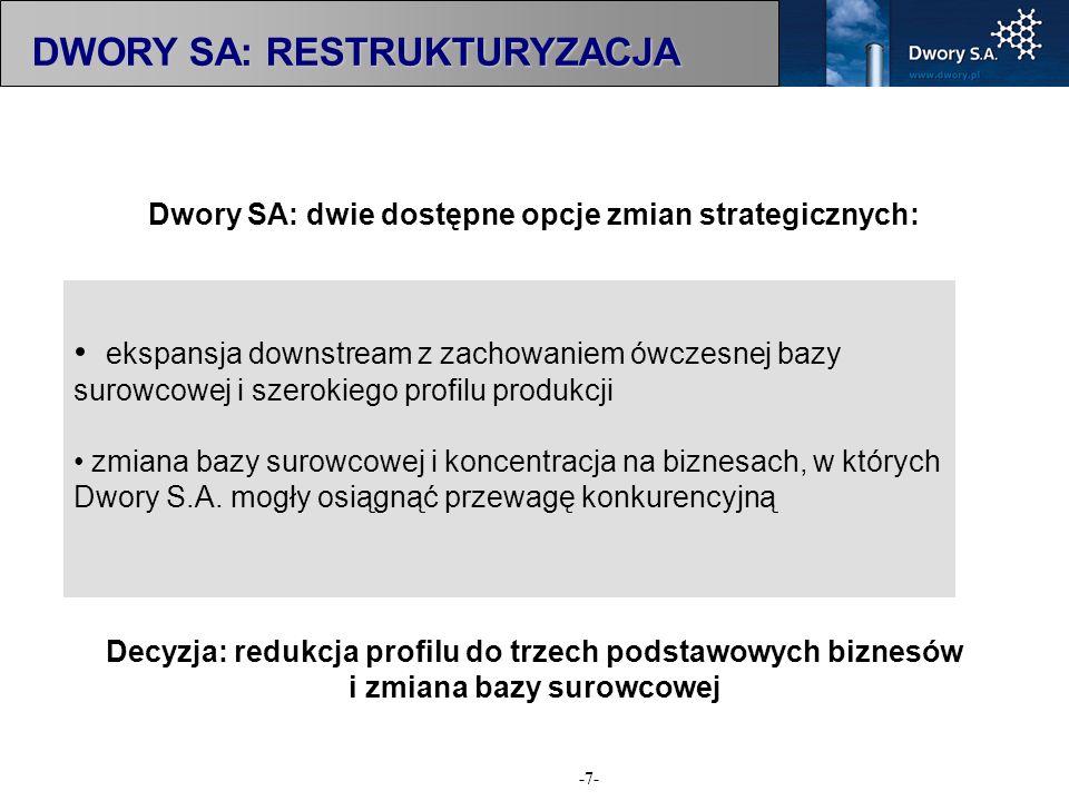 DWORY SA: RESTRUKTURYZACJA