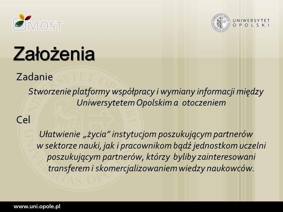 Założenia Zadanie. Stworzenie platformy współpracy i wymiany informacji między Uniwersytetem Opolskim a otoczeniem.