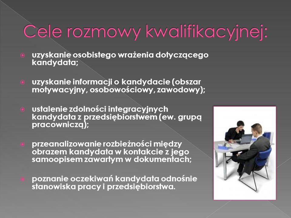 Cele rozmowy kwalifikacyjnej: