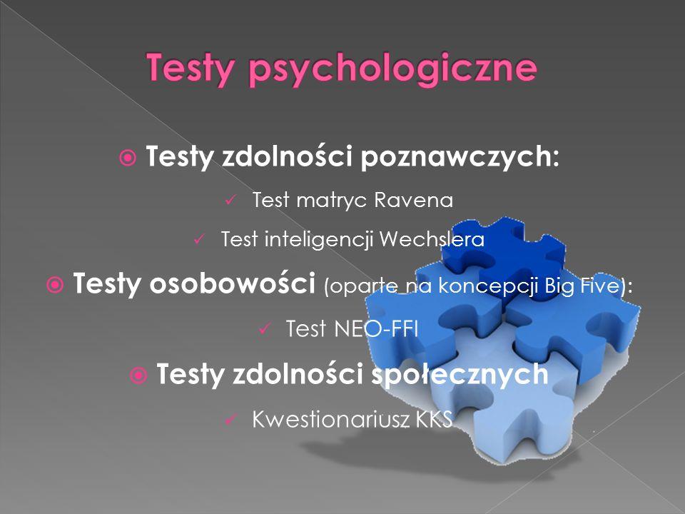 Testy zdolności poznawczych: Testy zdolności społecznych