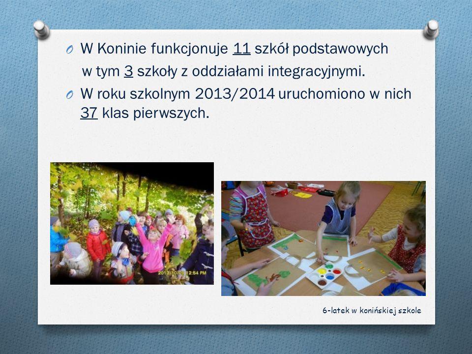 W Koninie funkcjonuje 11 szkół podstawowych