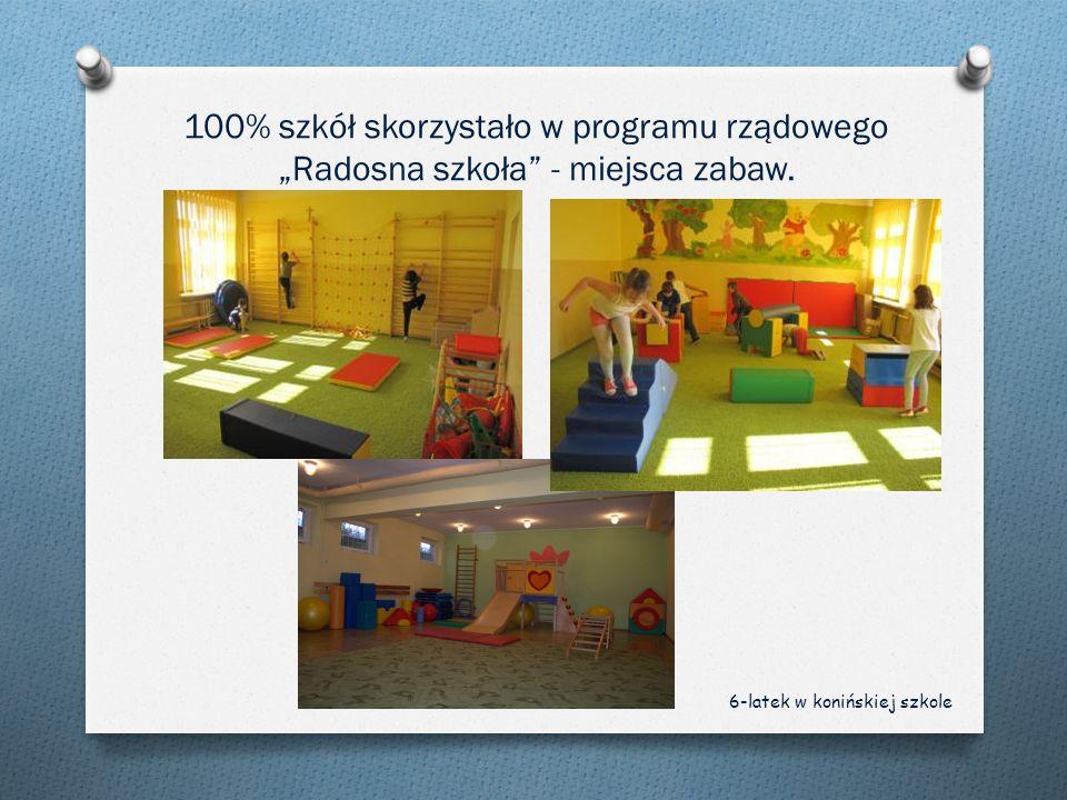 """100% szkół skorzystało w programu rządowego """"Radosna szkoła - miejsca zabaw."""