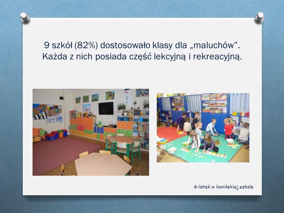 """9 szkół (82%) dostosowało klasy dla """"maluchów"""