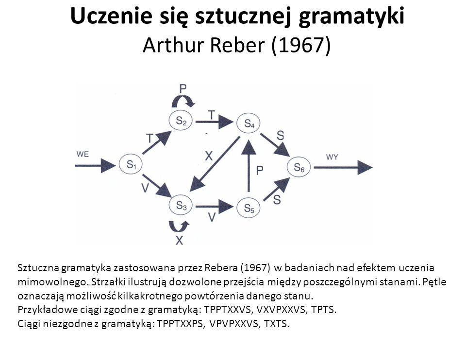 Uczenie się sztucznej gramatyki Arthur Reber (1967)