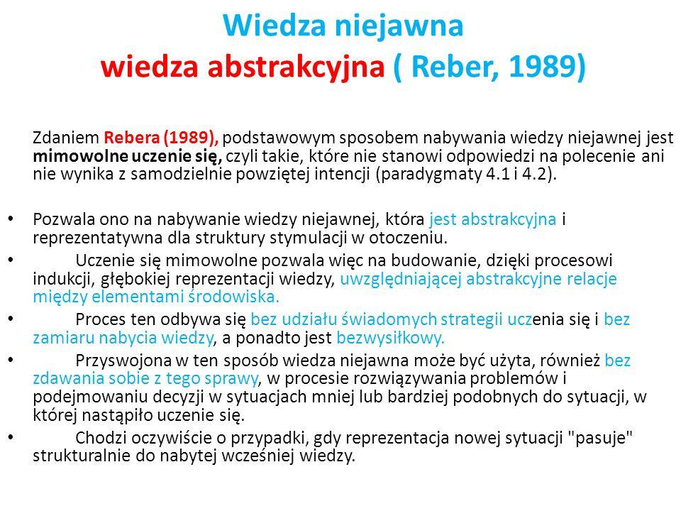 Wiedza niejawna wiedza abstrakcyjna ( Reber, 1989)