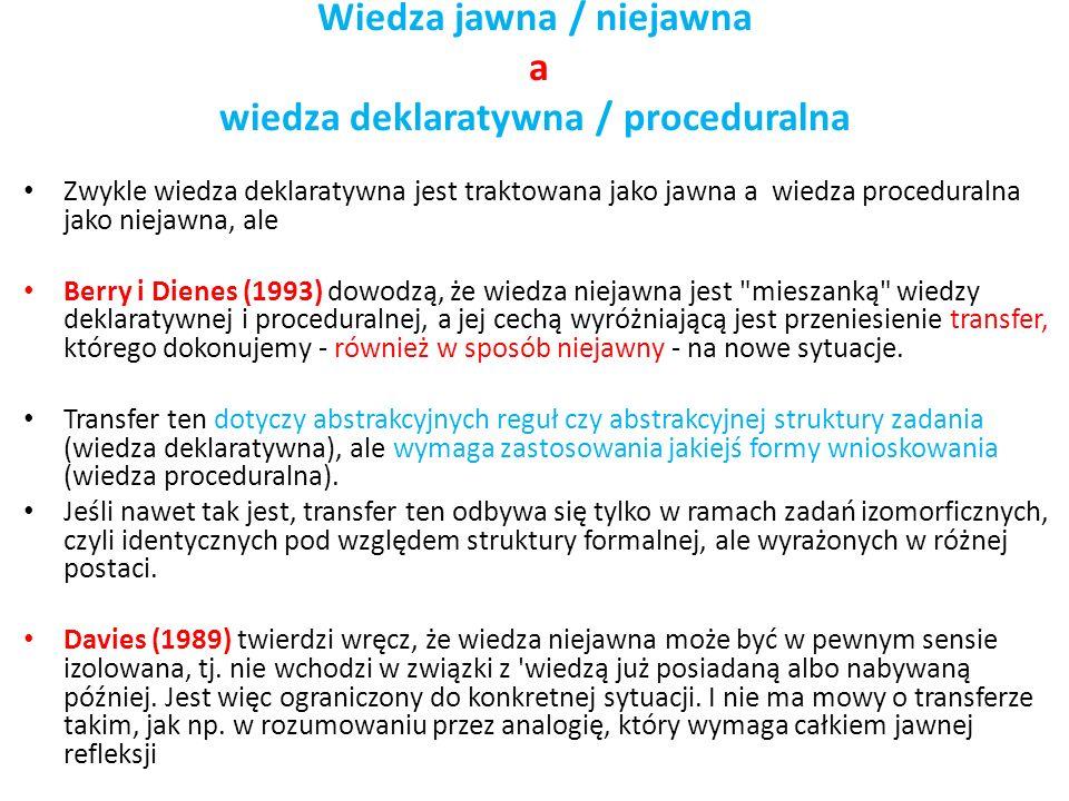 Wiedza jawna / niejawna a wiedza deklaratywna / proceduralna