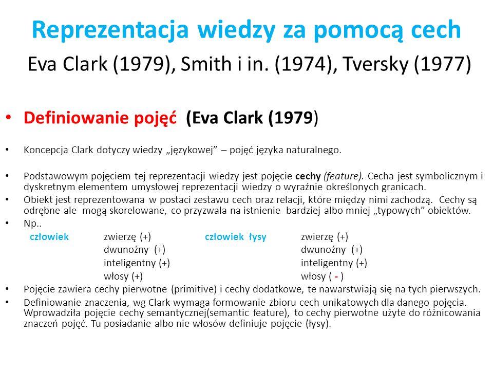Reprezentacja wiedzy za pomocą cech Eva Clark (1979), Smith i in