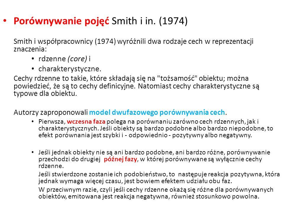 Porównywanie pojęć Smith i in. (1974)