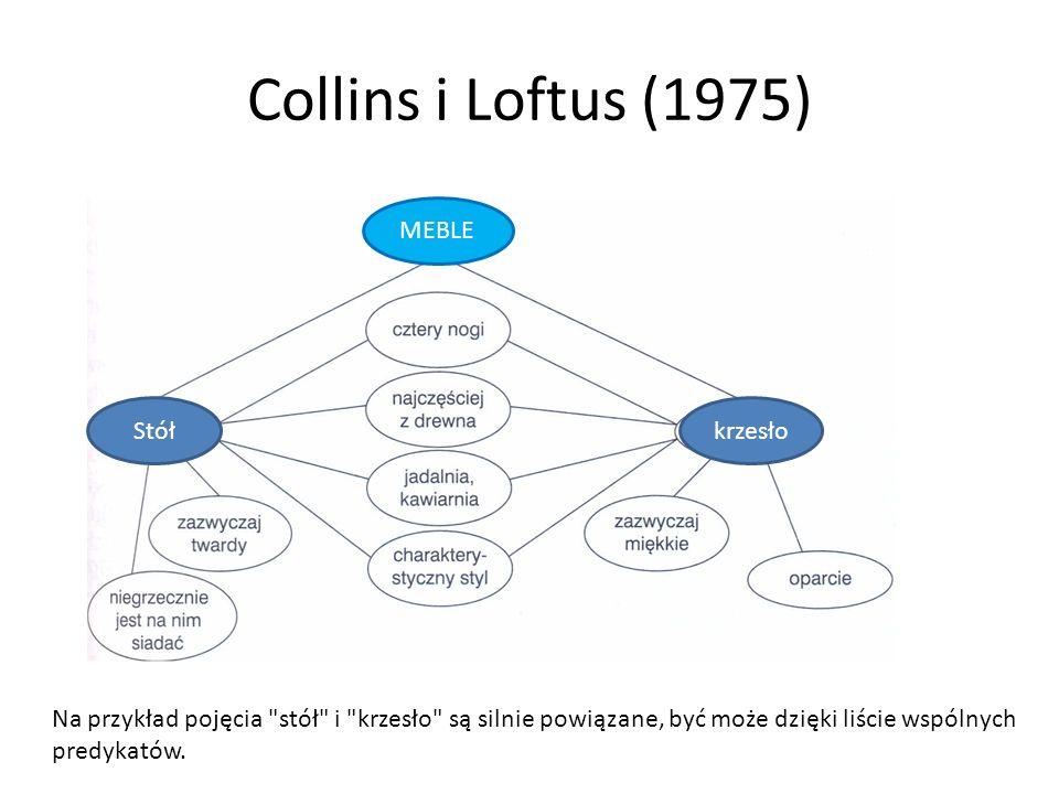 Collins i Loftus (1975) MEBLE Stół krzesło