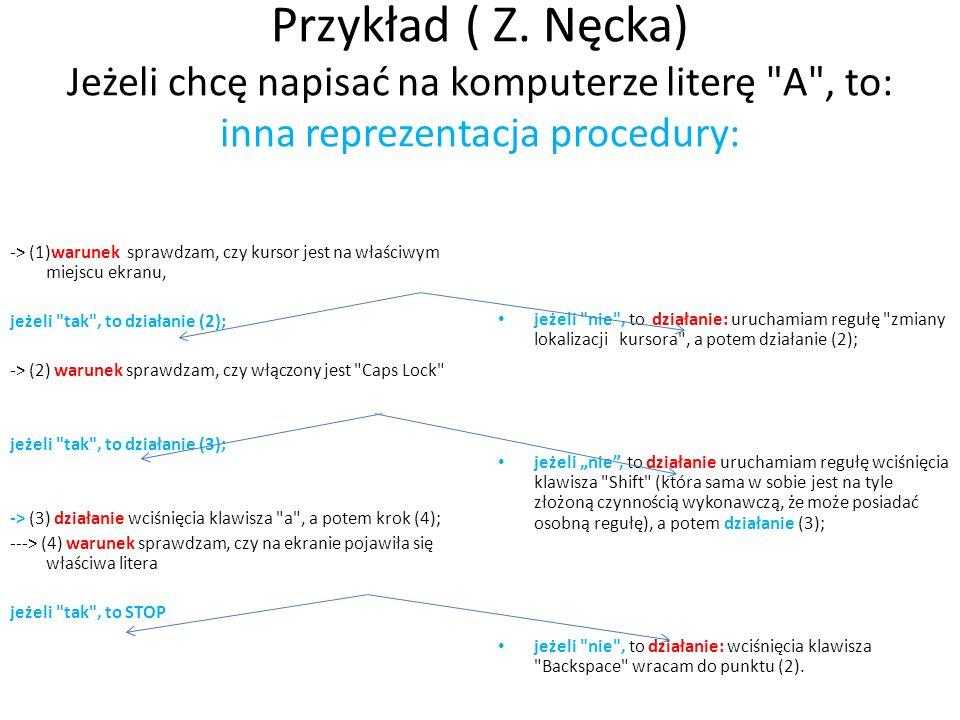 Przykład ( Z. Nęcka) Jeżeli chcę napisać na komputerze literę A , to: inna reprezentacja procedury: