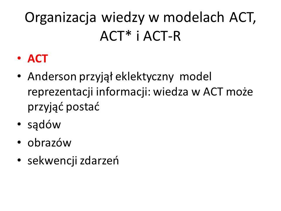 Organizacja wiedzy w modelach ACT, ACT* i ACT-R