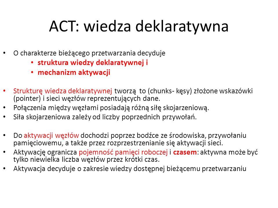 ACT: wiedza deklaratywna