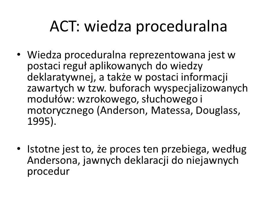 ACT: wiedza proceduralna