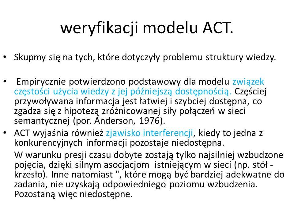 weryfikacji modelu ACT.