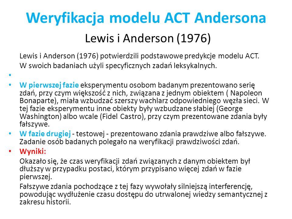 Weryfikacja modelu ACT Andersona Lewis i Anderson (1976)