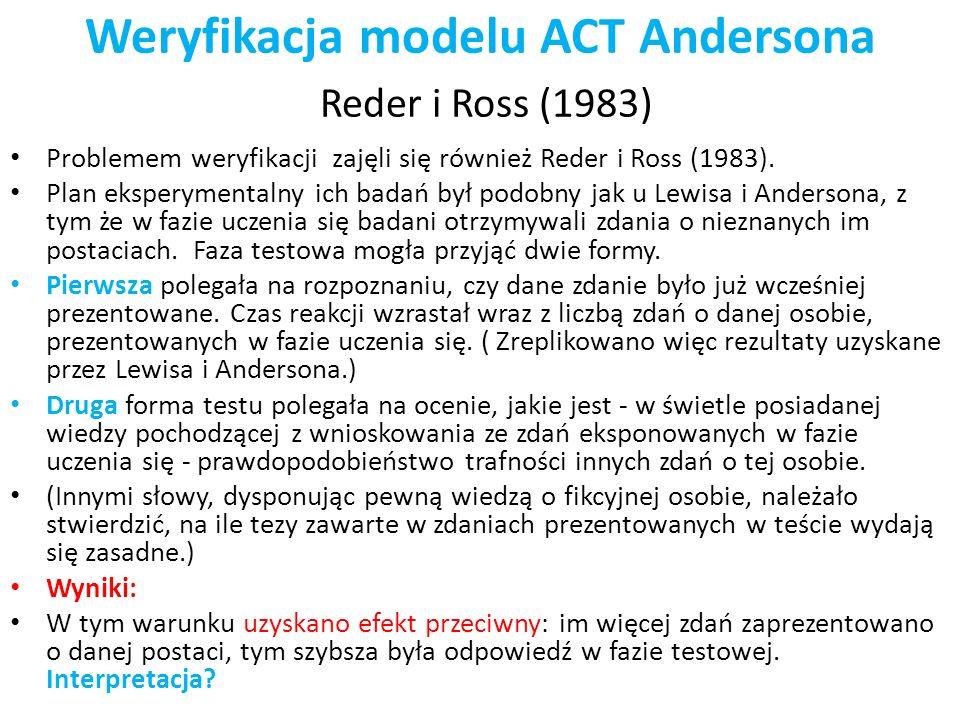 Weryfikacja modelu ACT Andersona Reder i Ross (1983)