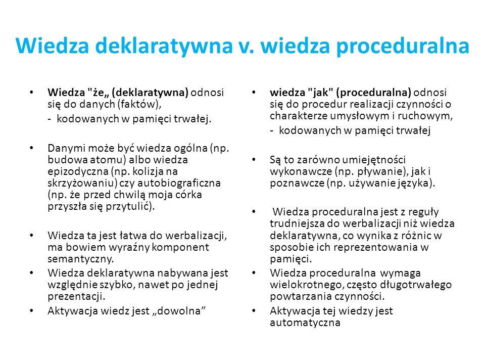 Wiedza deklaratywna v. wiedza proceduralna