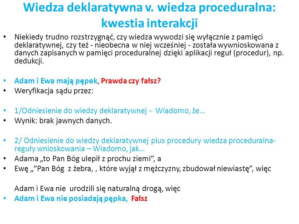 Wiedza deklaratywna v. wiedza proceduralna: kwestia interakcji