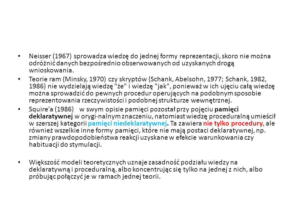 Neisser (1967) sprowadza wiedzę do jednej formy reprezentacji, skoro nie można odróżnić danych bezpośrednio obserwowanych od uzyskanych drogą wnioskowania.