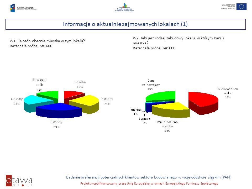 Informacje o aktualnie zajmowanych lokalach (1)