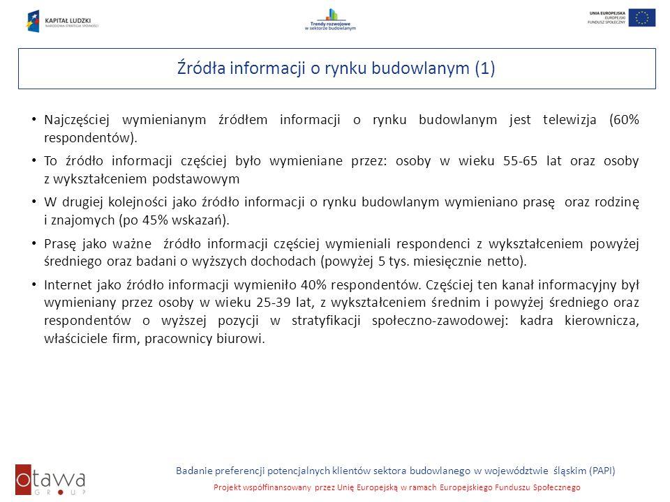 Źródła informacji o rynku budowlanym (1)