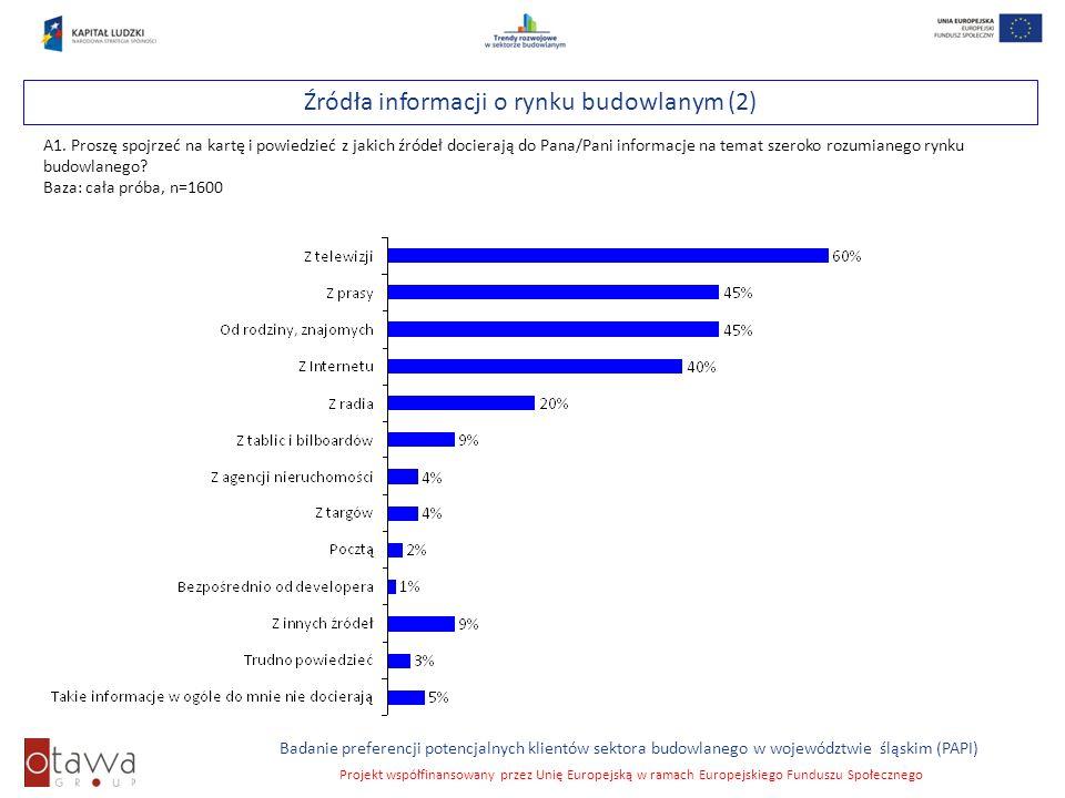 Źródła informacji o rynku budowlanym (2)
