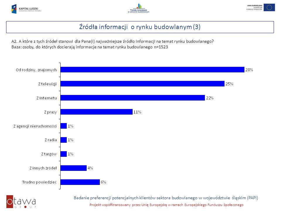 Źródła informacji o rynku budowlanym (3)