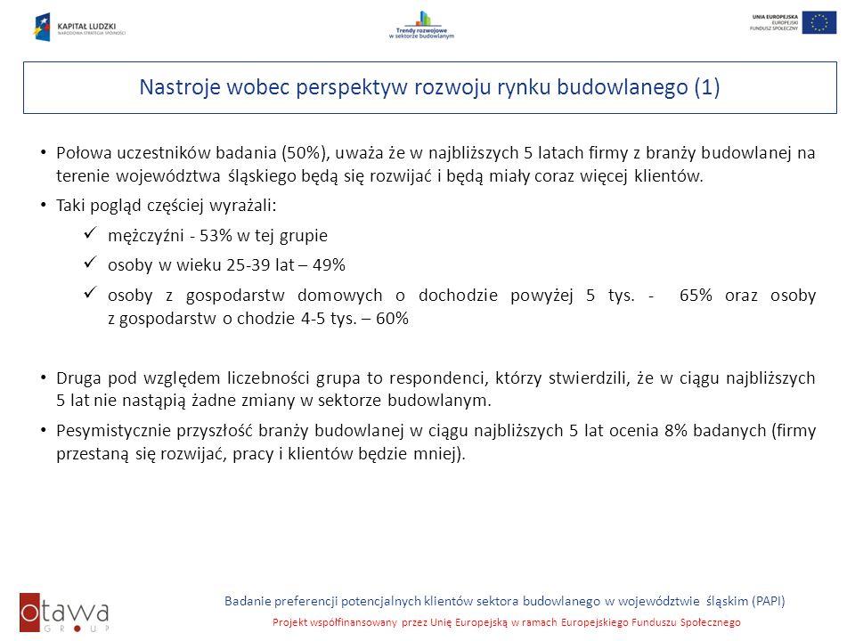 Nastroje wobec perspektyw rozwoju rynku budowlanego (1)