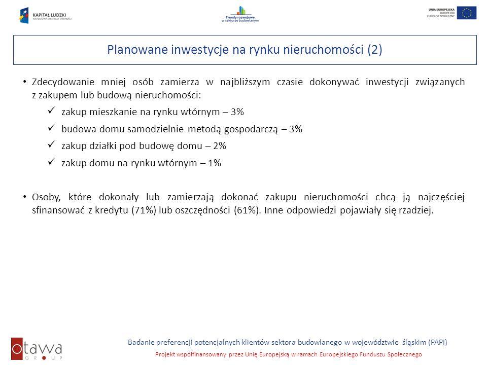 Planowane inwestycje na rynku nieruchomości (2)