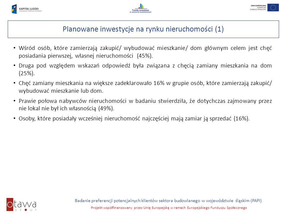 Planowane inwestycje na rynku nieruchomości (1)