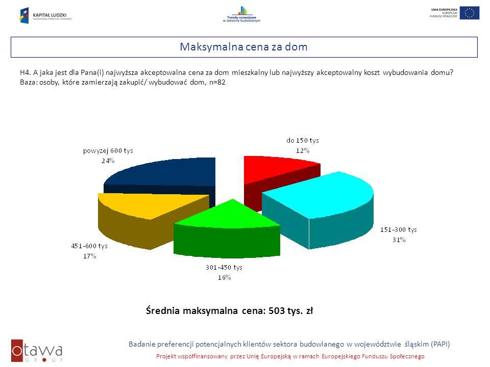 Średnia maksymalna cena: 503 tys. zł
