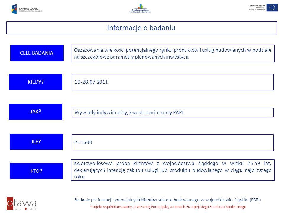 Informacje o badaniu CELE BADANIA.