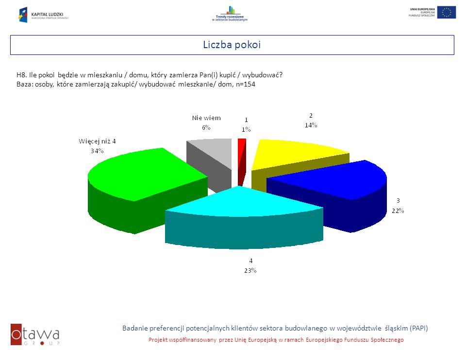Liczba pokoi H8. Ile pokoi będzie w mieszkaniu / domu, który zamierza Pan(i) kupić / wybudować