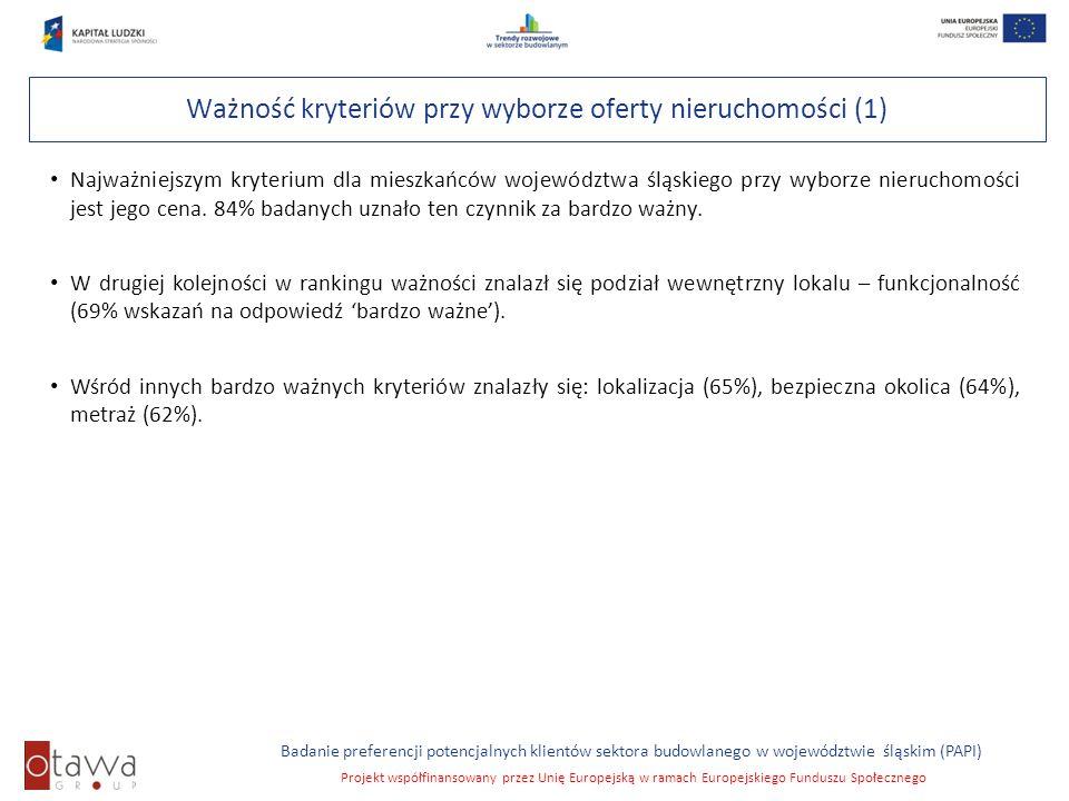 Ważność kryteriów przy wyborze oferty nieruchomości (1)