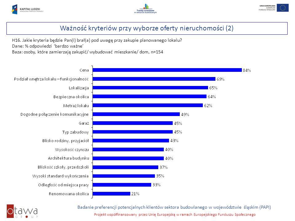 Ważność kryteriów przy wyborze oferty nieruchomości (2)
