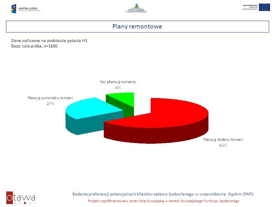 Plany remontowe Dane wyliczone na podstawie pytania H1