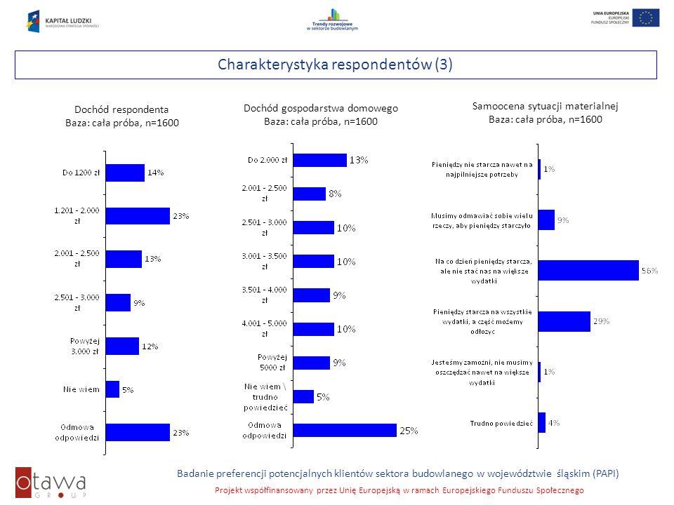 Charakterystyka respondentów (3)