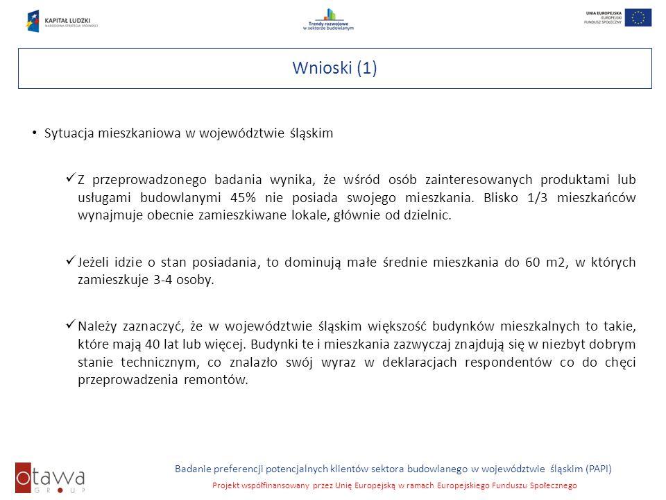 Wnioski (1) Sytuacja mieszkaniowa w województwie śląskim