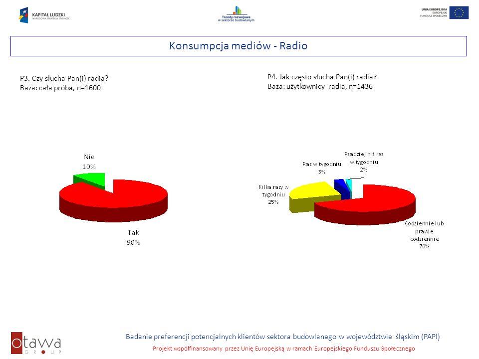 Konsumpcja mediów - Radio