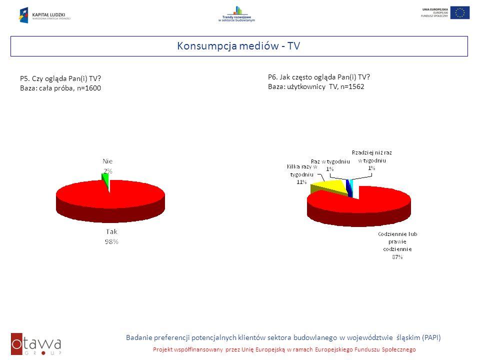Konsumpcja mediów - TV P6. Jak często ogląda Pan(i) TV