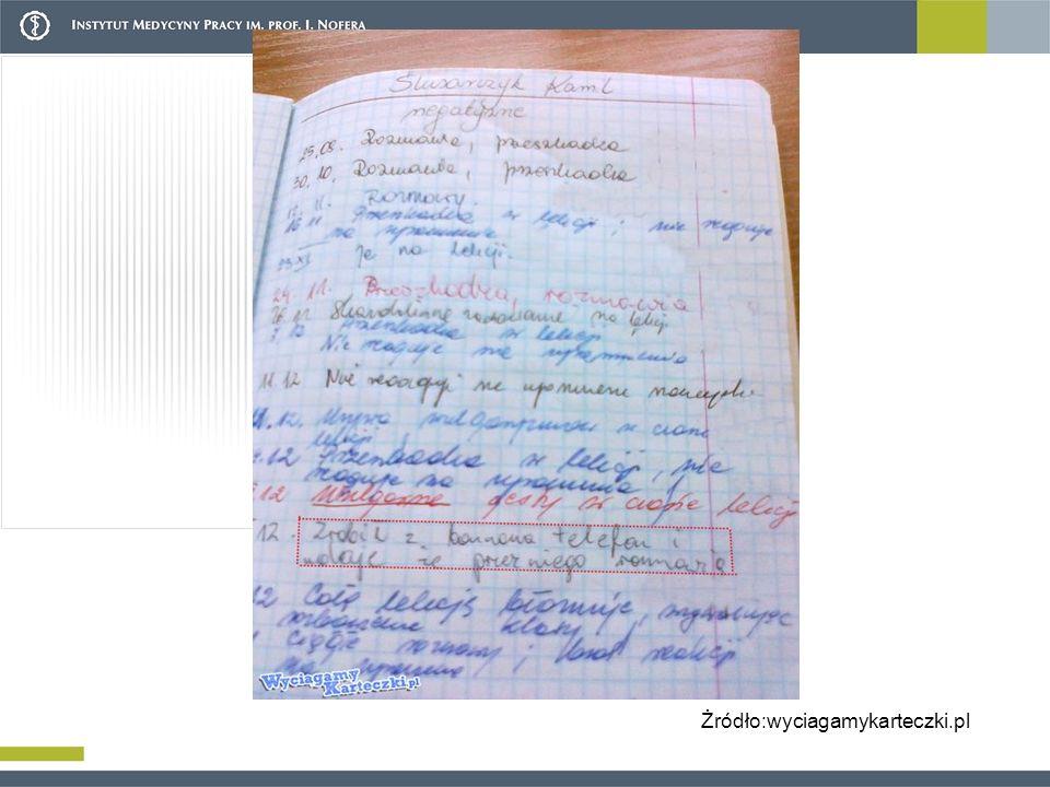 Żródło:wyciagamykarteczki.pl