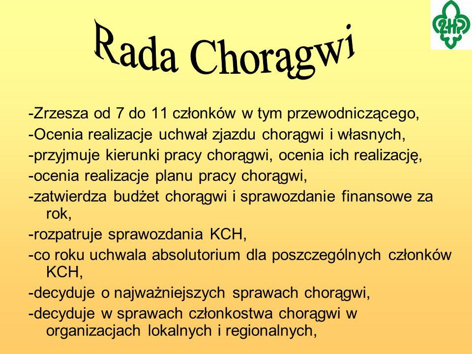 Rada Chorągwi -Zrzesza od 7 do 11 członków w tym przewodniczącego,