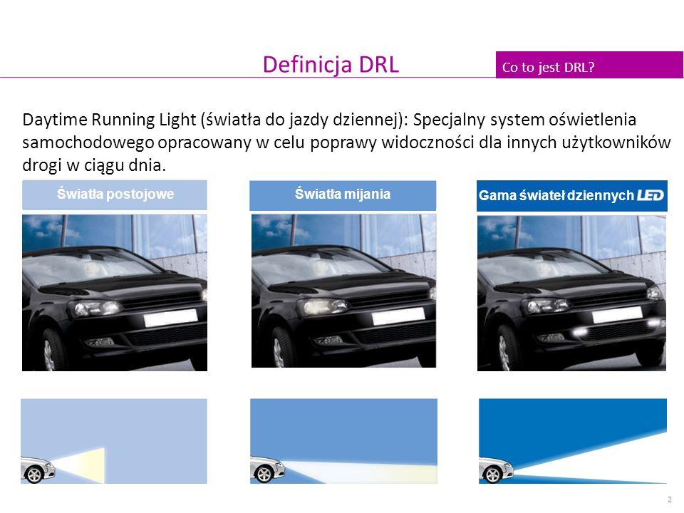 Gama świateł dziennych LED