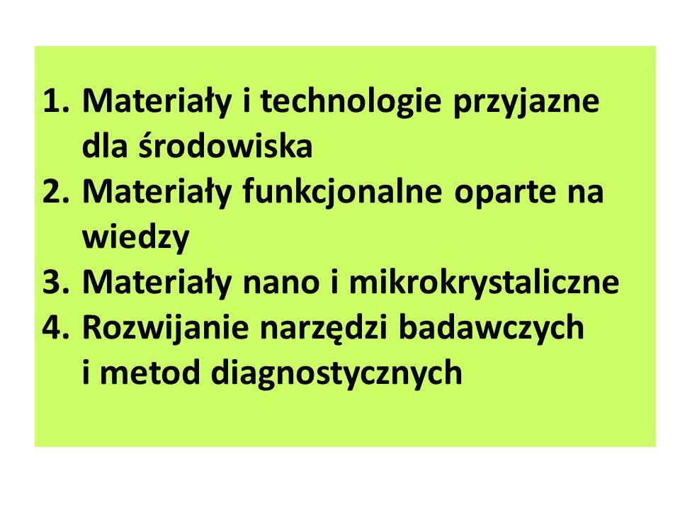 Materiały i technologie przyjazne dla środowiska