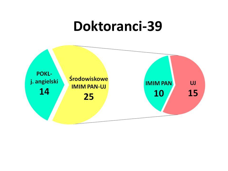Doktoranci-39