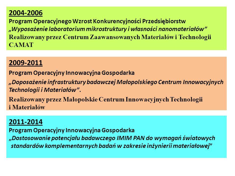 """2004-2006 Program Operacyjnego Wzrost Konkurencyjności Przedsiębiorstw. """"Wyposażenie laboratorium mikrostruktury i własności nanomateriałów"""